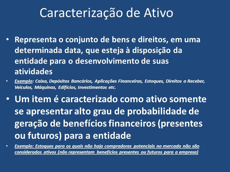Contabilização ATIVO Ativo Permanente Imobilizado Veículos (-) Depreciação Acumulada - Veículos PASSIVO e PL DRE (-) Desp.
