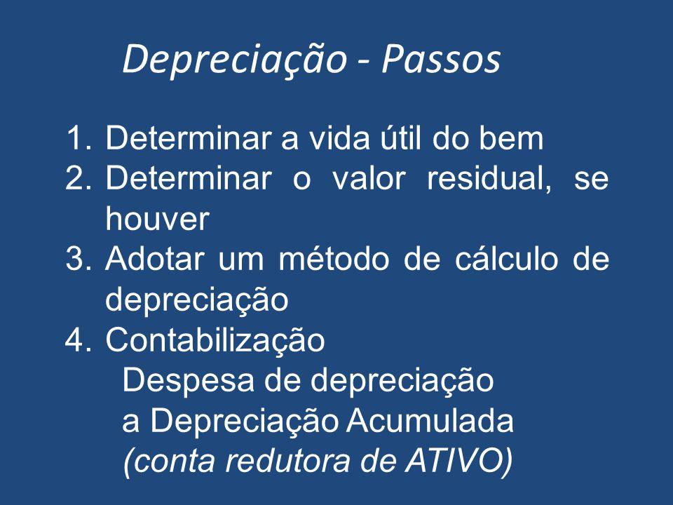 Conceito de Depreciação A depreciação aloca, de forma sistemática, o custo dos ativos imobilizados aos períodos que se beneficiam de sua utilização.