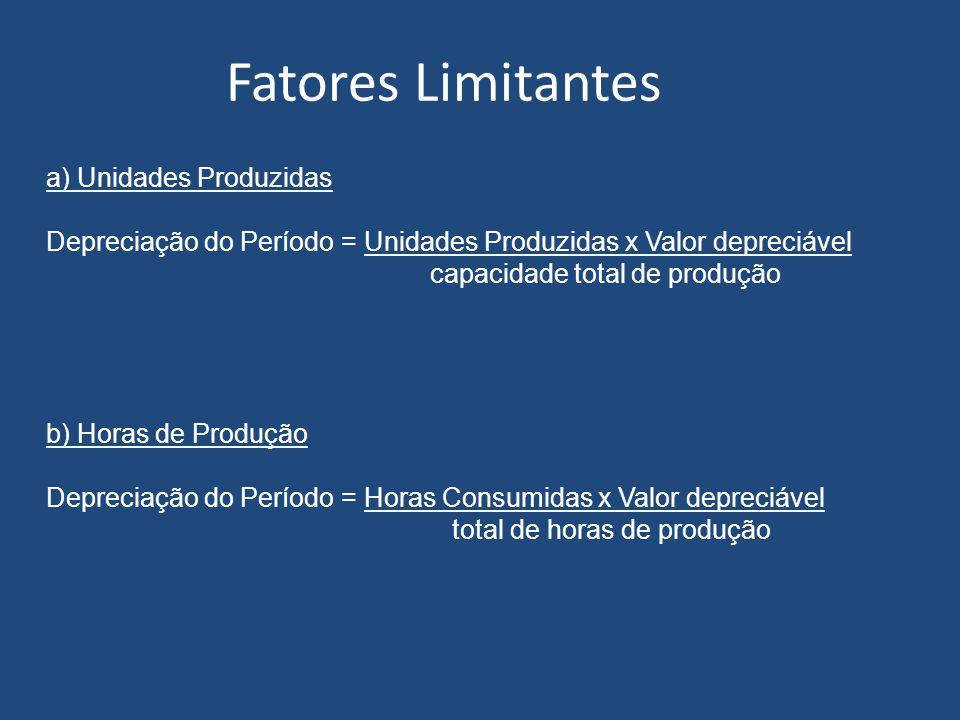 Efeitos nas Empresas Balanços em:Ano 1Ano 2Ano 3Final Depósitos Bancários5.000 45.000115.000 Estoques30.000 35.00015.000 Máquinas50.000 (-) Depreciaçã