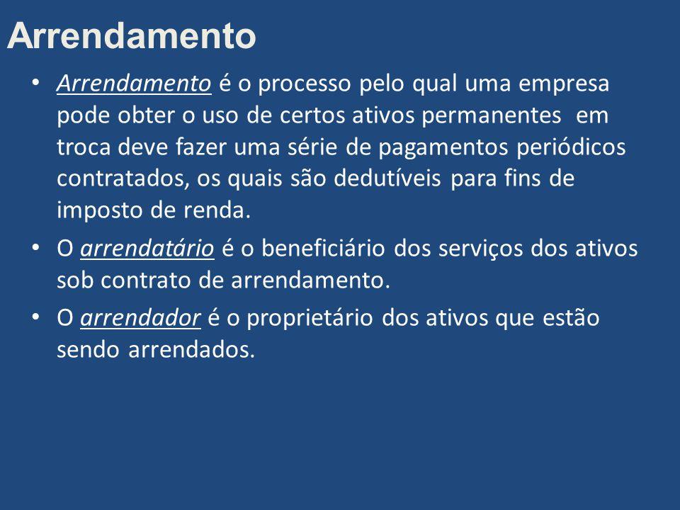 Teste de Recuperabilidade Limitação do custo dos ativos ao seu valor econômico (valor que, pelo uso, possa ser obtido em termos de fluxos de caixa fut