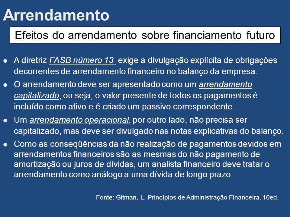 Um arrendamento financeiro é um contrato de prazo mais longo do que o de um arrendamento operacional.