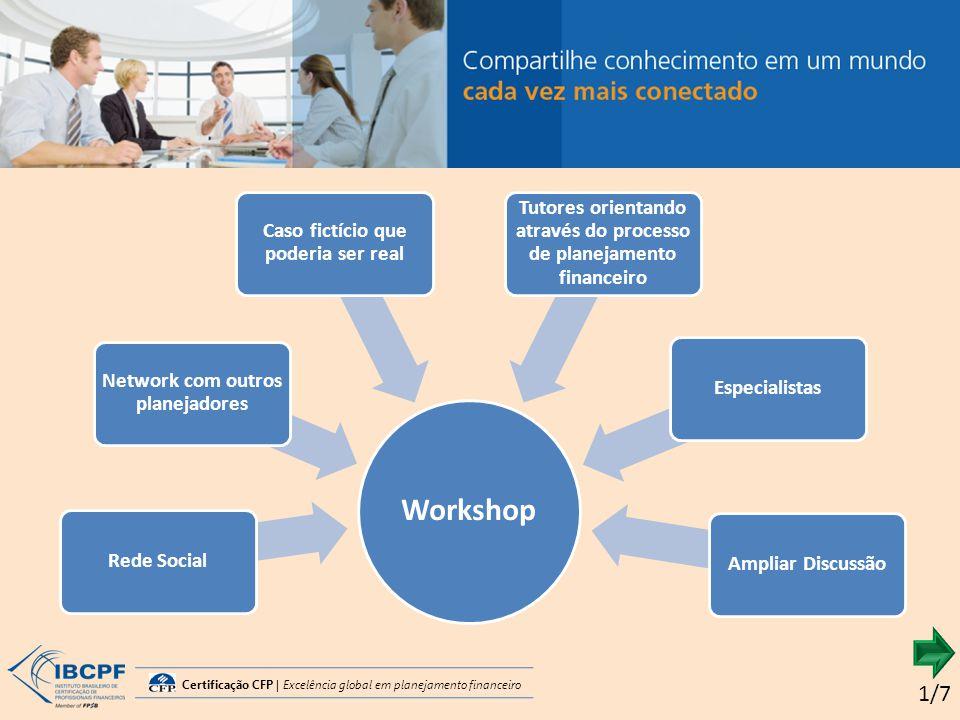 Certificação CFP | Excelência global em planejamento financeiro Workshop Rede Social Network com outros planejadores Caso fictício que poderia ser real Tutores orientando através do processo de planejamento financeiro EspecialistasAmpliar Discussão 1/7