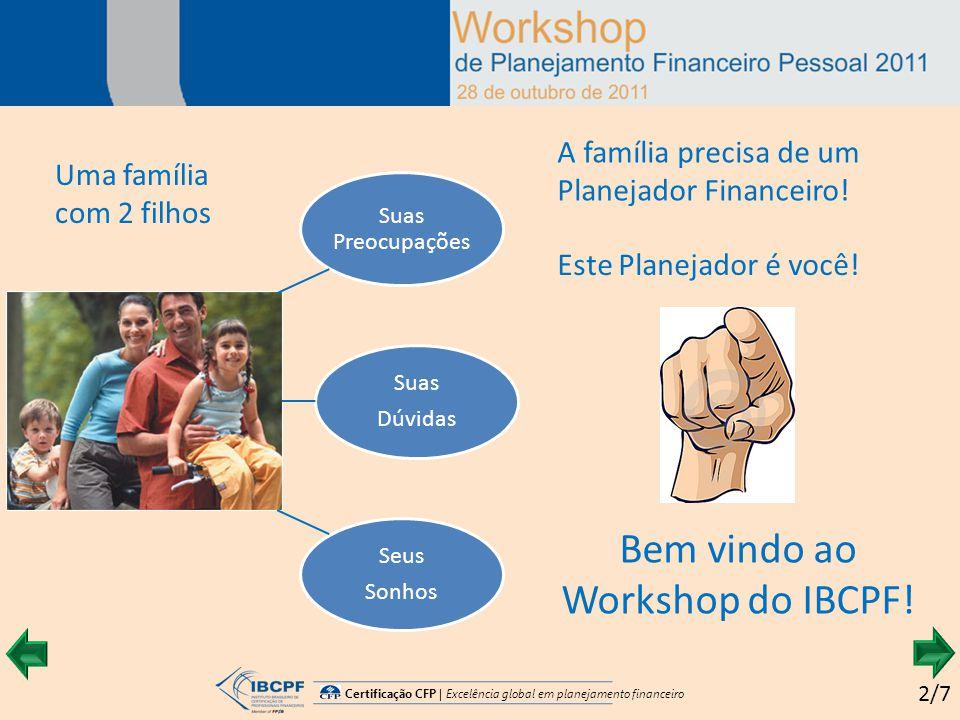 Certificação CFP | Excelência global em planejamento financeiro Uma família com 2 filhos A família precisa de um Planejador Financeiro.