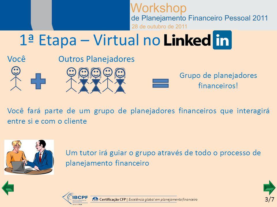 Certificação CFP | Excelência global em planejamento financeiro Grupo de planejadores financeiros.