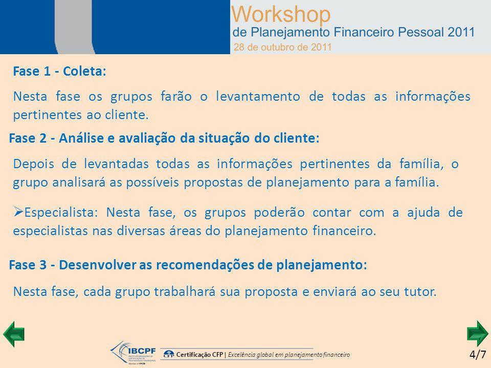 Certificação CFP | Excelência global em planejamento financeiro Fase 2 - Análise e avaliação da situação do cliente: Fase 3 - Desenvolver as recomendações de planejamento: 4/7 Fase 1 - Coleta:  Especialista: Nesta fase, os grupos poderão contar com a ajuda de especialistas nas diversas áreas do planejamento financeiro.