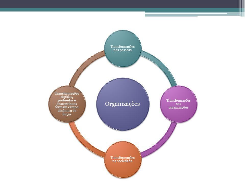 Organizações Transformações nas pessoas Transformações nas organizações Transformações na sociedade Transformações rápidas, profundas e descontínuas f