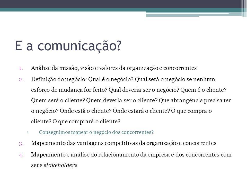 E a comunicação? 1.Análise da missão, visão e valores da organização e concorrentes 2.Definição do negócio: Qual é o negócio? Qual será o negócio se n