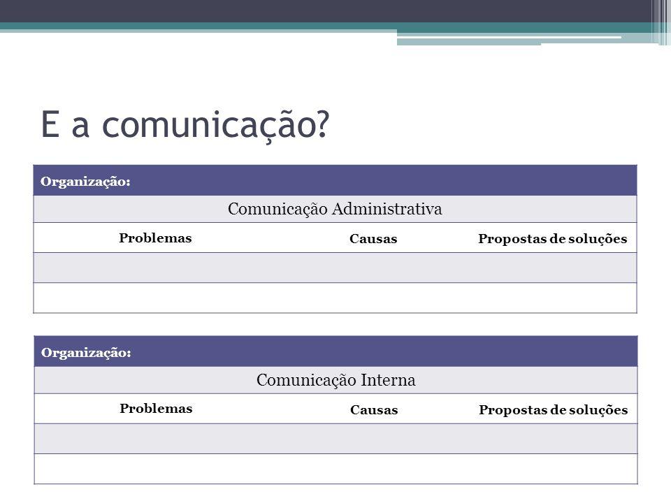 E a comunicação? Organização: Comunicação Administrativa Problemas CausasPropostas de soluções Organização: Comunicação Interna Problemas CausasPropos