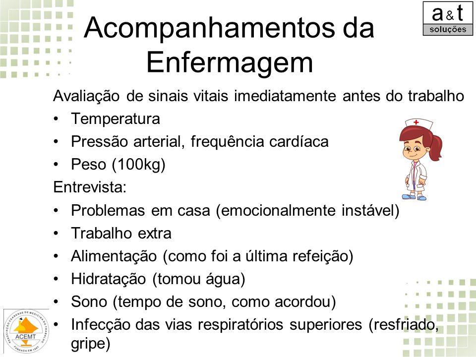 Acompanhamentos da Enfermagem Avaliação de sinais vitais imediatamente antes do trabalho Temperatura Pressão arterial, frequência cardíaca Peso (100kg