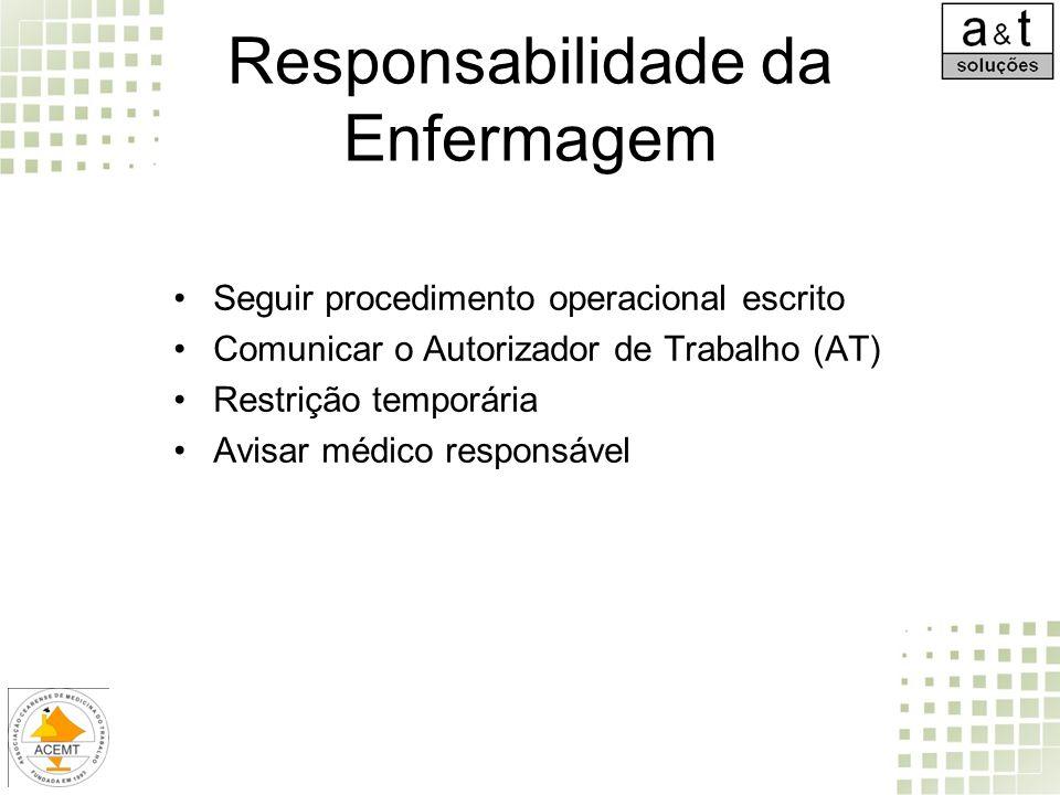 Responsabilidade da Enfermagem Seguir procedimento operacional escrito Comunicar o Autorizador de Trabalho (AT) Restrição temporária Avisar médico res