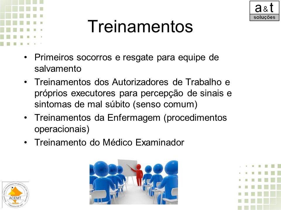 Treinamentos Primeiros socorros e resgate para equipe de salvamento Treinamentos dos Autorizadores de Trabalho e próprios executores para percepção de