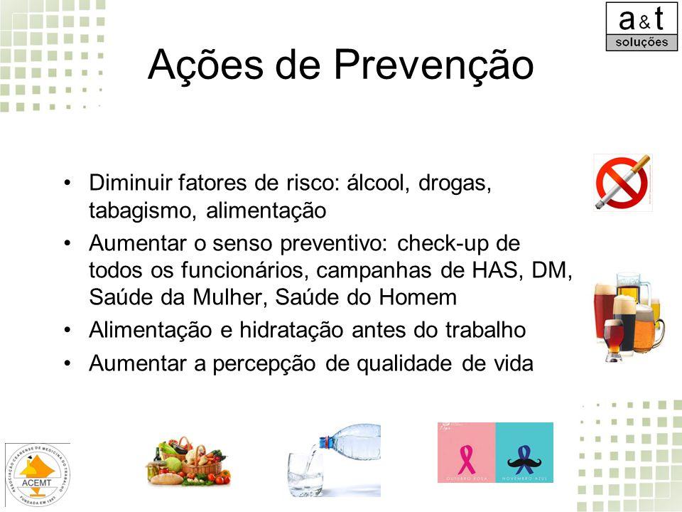 Ações de Prevenção Diminuir fatores de risco: álcool, drogas, tabagismo, alimentação Aumentar o senso preventivo: check-up de todos os funcionários, c