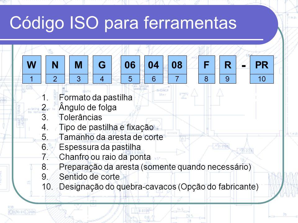 Ferramentas ISO para Torneamento