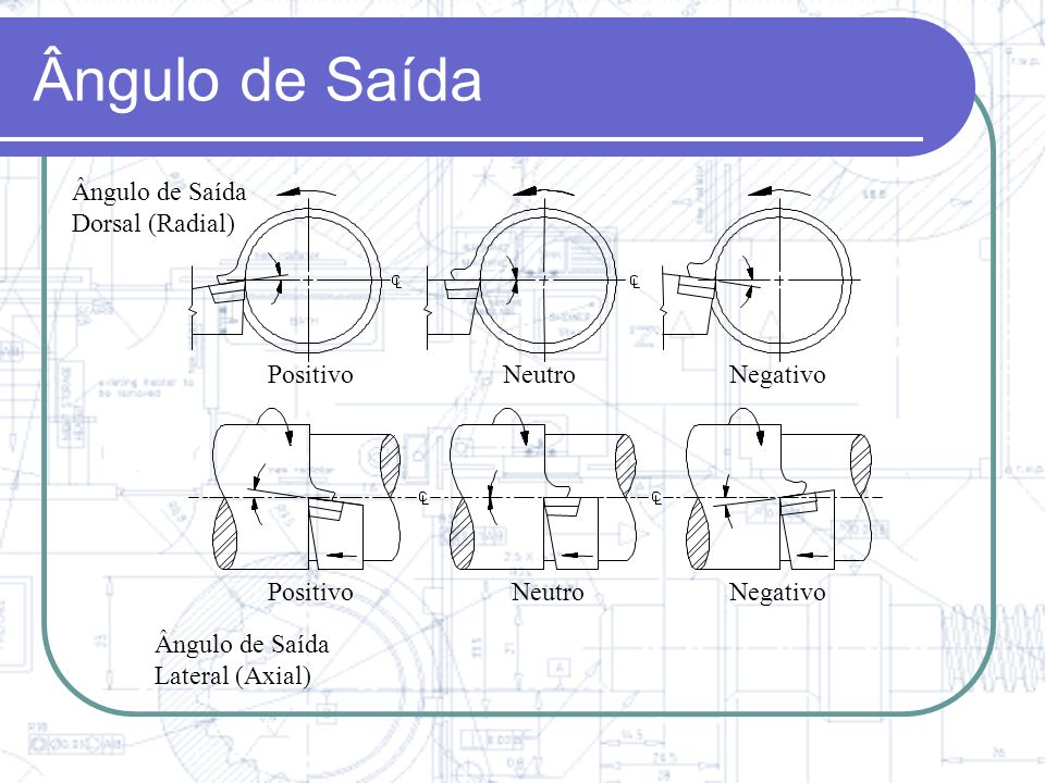 Resistência da Aresta + Resistente - Resistente RedondoOctogonalQuadradoTriângulo Paralelogramo