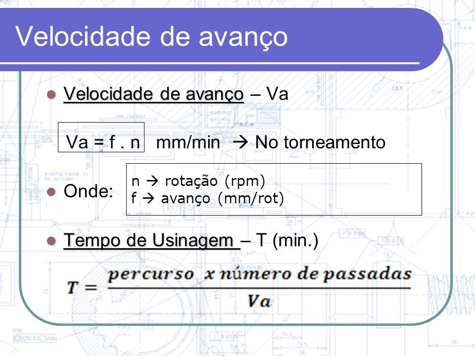 Velocidade de corte e Rotação Velocidade de corte Velocidade de corte – Vc Vc = . d. n (m/min) 1000 Rotação Rotação – n n = 318,3. Vc (rpm) d Onde: d