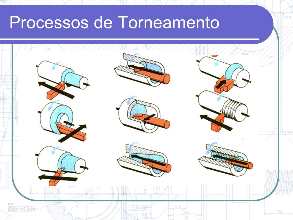 Velocidade de corte e Rotação Velocidade de corte Velocidade de corte – Vc Vc = .
