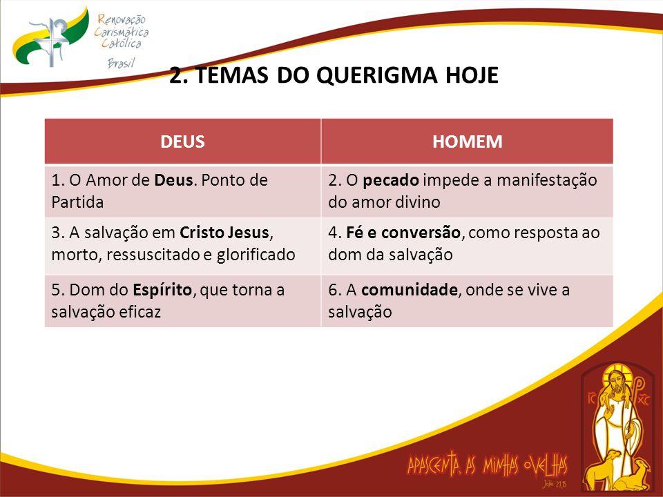 2. TEMAS DO QUERIGMA HOJE DEUSHOMEM 1. O Amor de Deus. Ponto de Partida 2. O pecado impede a manifestação do amor divino 3. A salvação em Cristo Jesus