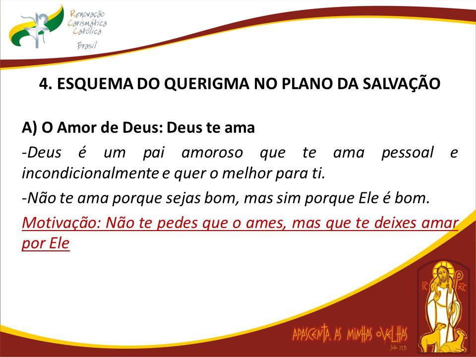 4. ESQUEMA DO QUERIGMA NO PLANO DA SALVAÇÃO A) O Amor de Deus: Deus te ama -Deus é um pai amoroso que te ama pessoal e incondicionalmente e quer o mel