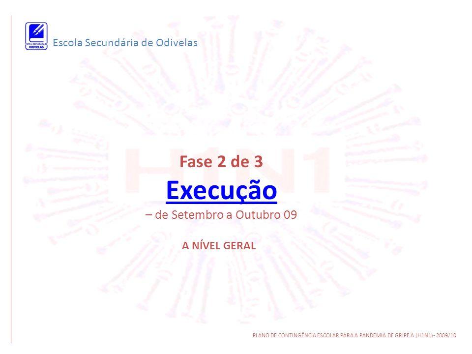 Escola Secundária de Odivelas A NÍVEL PEDAGÓGICO 1/2 PLANO DE CONTINGÊNCIA ESCOLAR PARA A PANDEMIA DE GRIPE A (H1N1)- 2009/10.