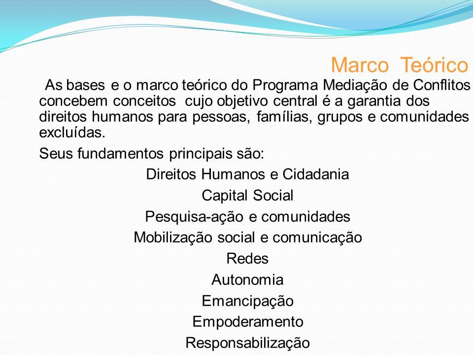 As bases e o marco teórico do Programa Mediação de Conflitos concebem conceitos cujo objetivo central é a garantia dos direitos humanos para pessoas, famílias, grupos e comunidades excluídas.