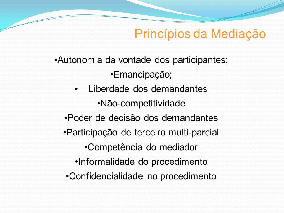 Princípios da Mediação Autonomia da vontade dos participantes; Emancipação; Liberdade dos demandantes Não-competitividade Poder de decisão dos demandantes Participação de terceiro multi-parcial Competência do mediador Informalidade do procedimento Confidencialidade no procedimento