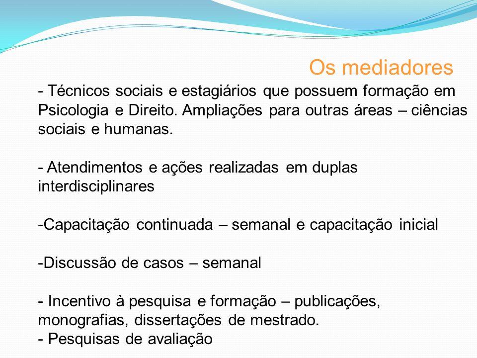 Os mediadores - Técnicos sociais e estagiários que possuem formação em Psicologia e Direito.