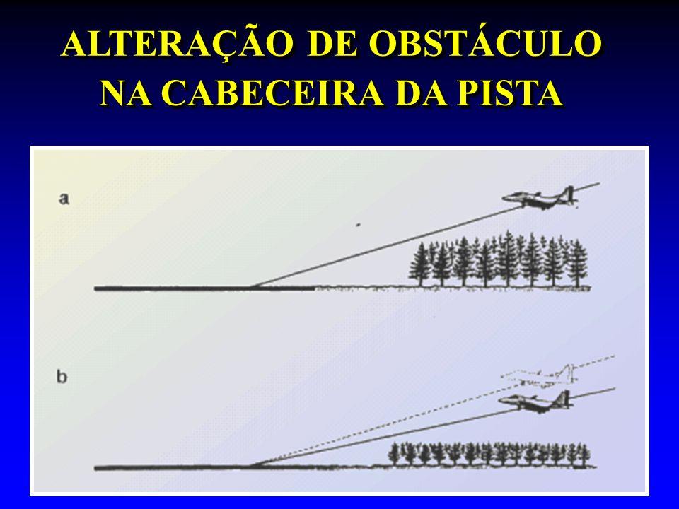ALTERAÇÃO DE OBSTÁCULO NA CABECEIRA DA PISTA
