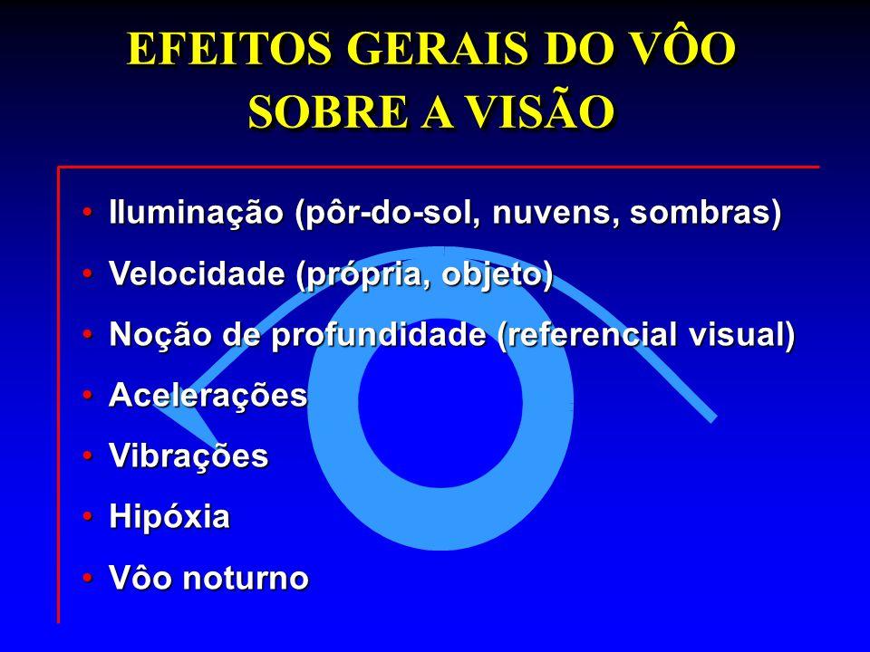 Iluminação (pôr-do-sol, nuvens, sombras)Iluminação (pôr-do-sol, nuvens, sombras) Velocidade (própria, objeto)Velocidade (própria, objeto) Noção de profundidade (referencial visual)Noção de profundidade (referencial visual) AceleraçõesAcelerações VibraçõesVibrações HipóxiaHipóxia Vôo noturnoVôo noturno EFEITOS GERAIS DO VÔO SOBRE A VISÃO