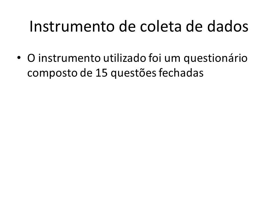 Instrumento de coleta de dados O instrumento utilizado foi um questionário composto de 15 questões fechadas