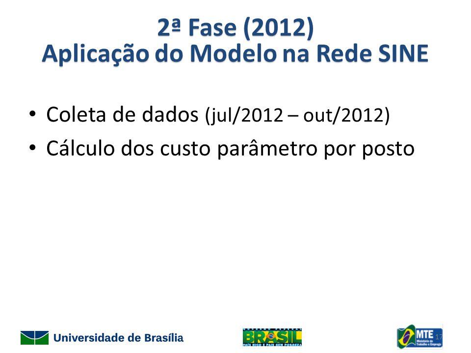 Coleta de dados (jul/2012 – out/2012) Cálculo dos custo parâmetro por posto 17