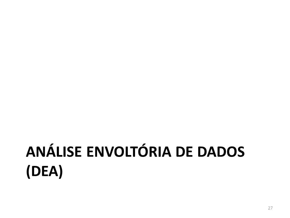ANÁLISE ENVOLTÓRIA DE DADOS (DEA) 27