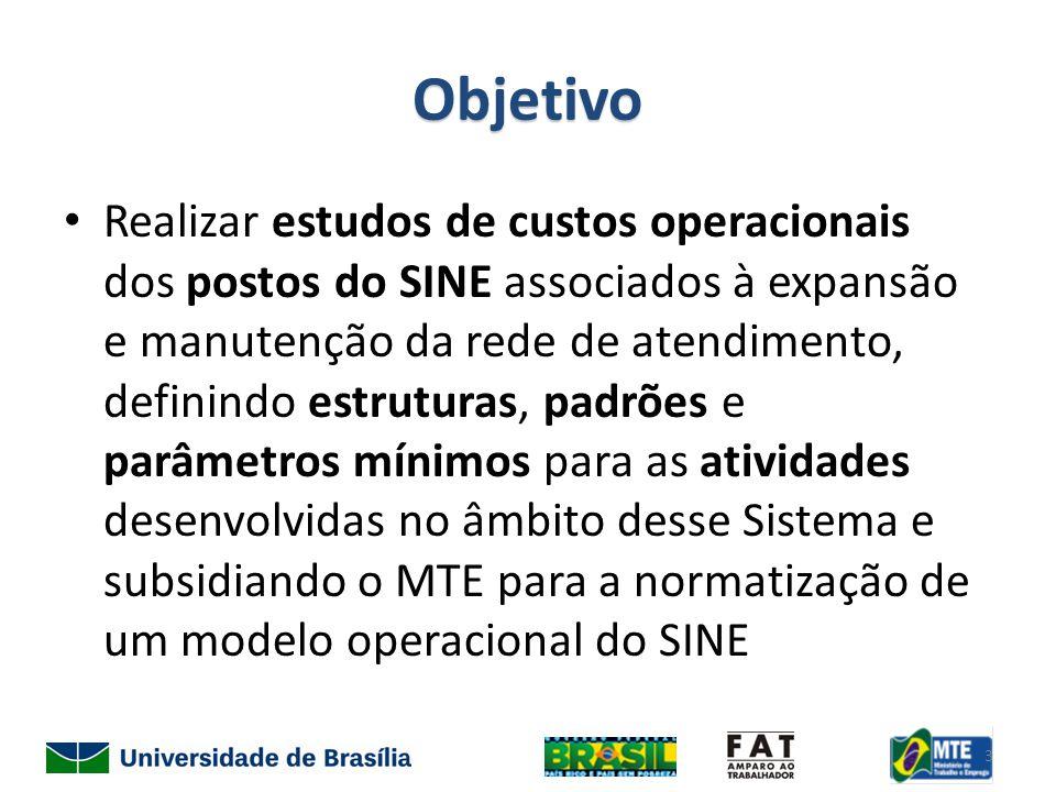 Objetivo Realizar estudos de custos operacionais dos postos do SINE associados à expansão e manutenção da rede de atendimento, definindo estruturas, padrões e parâmetros mínimos para as atividades desenvolvidas no âmbito desse Sistema e subsidiando o MTE para a normatização de um modelo operacional do SINE 3