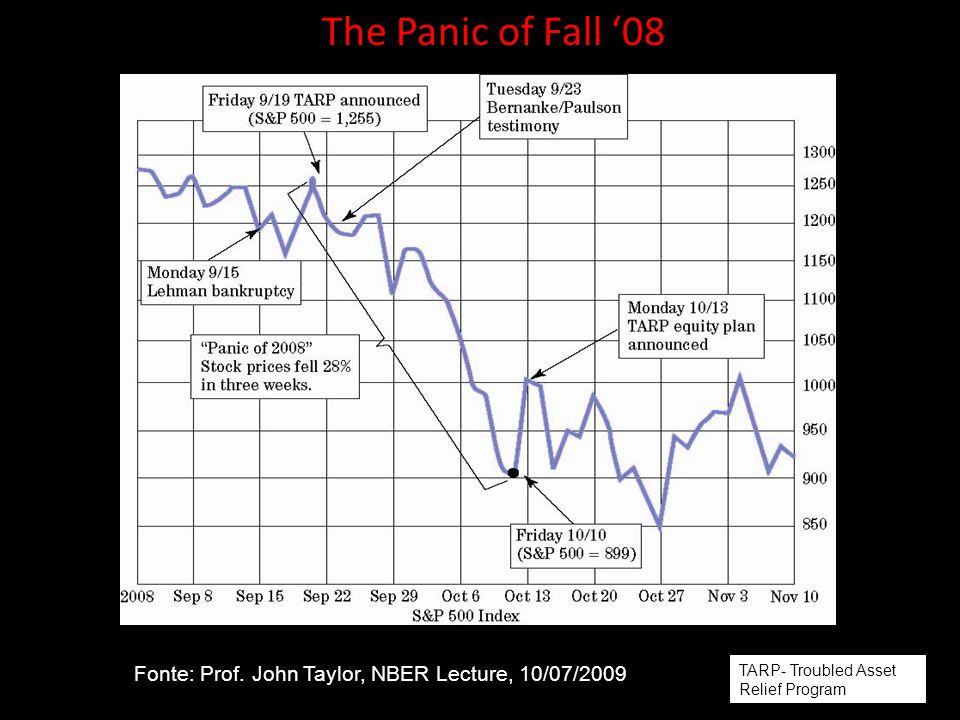 The Panic of Fall '08 Fonte: Prof.
