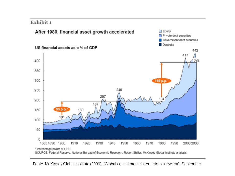 Fonte: McKinsey Global Institute (2009). Global capital markets: entering a new era . September.