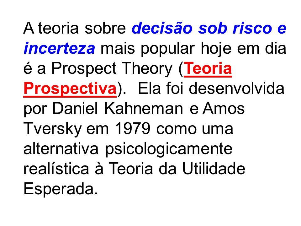 Fonte: Goldfajn, Ilan e Marcelo Kfoury Muinhos (2011).