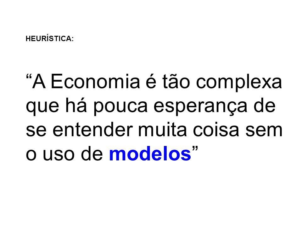 """HEURÍSTICA: """"A Economia é tão complexa que há pouca esperança de se entender muita coisa sem o uso de modelos"""""""