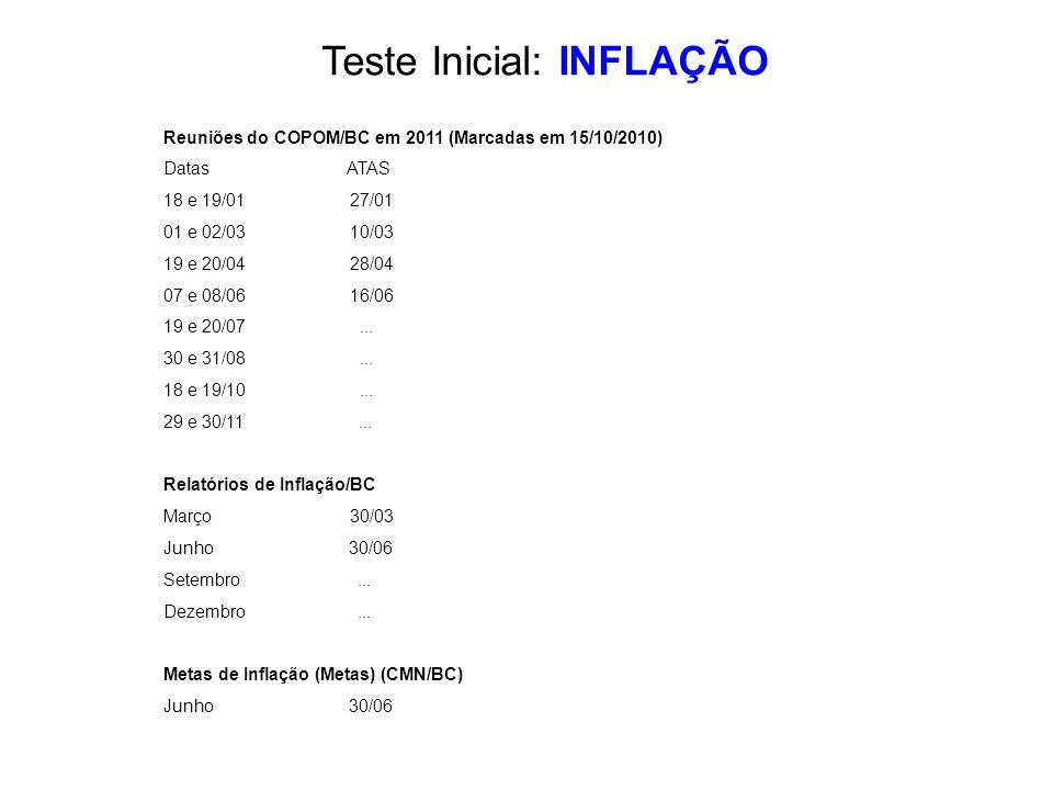 Teste Inicial: INFLAÇÃO Reuniões do COPOM/BC em 2011 (Marcadas em 15/10/2010) Datas ATAS 18 e 19/01 27/01 01 e 02/03 10/03 19 e 20/04 28/04 07 e 08/06