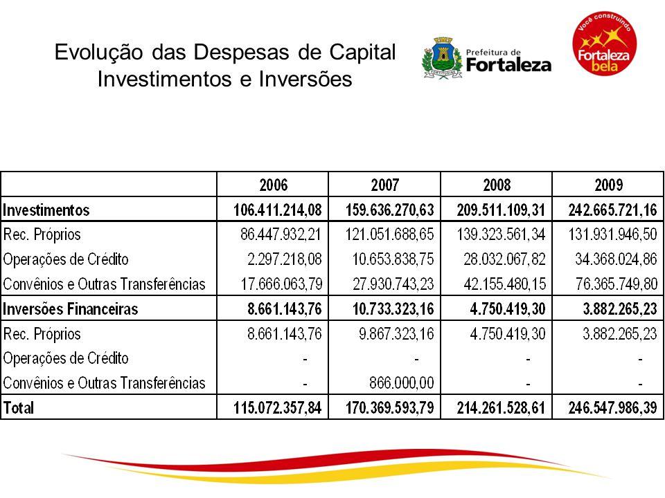 Evolução das Despesas de Capital Investimentos e Inversões