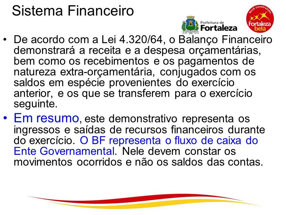 Sistema Financeiro De acordo com a Lei 4.320/64, o Balanço Financeiro demonstrará a receita e a despesa orçamentárias, bem como os recebimentos e os p