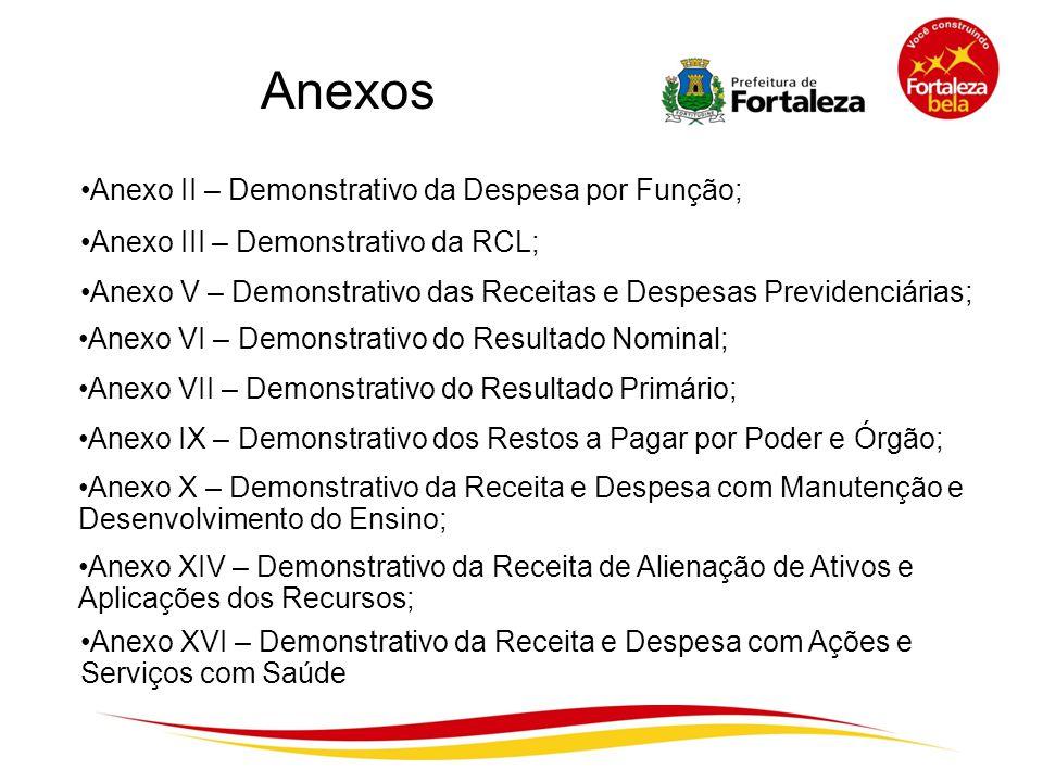 Anexo II – Demonstrativo da Despesa por Função; Anexos Anexo III – Demonstrativo da RCL; Anexo V – Demonstrativo das Receitas e Despesas Previdenciári