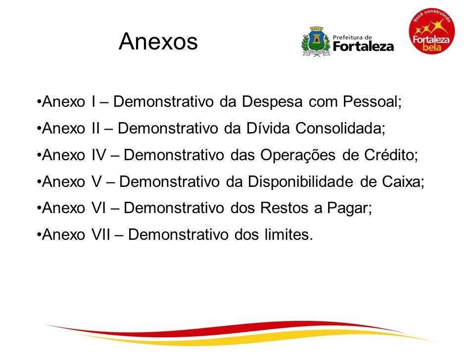 Anexo I – Demonstrativo da Despesa com Pessoal; Anexo II – Demonstrativo da Dívida Consolidada; Anexo IV – Demonstrativo das Operações de Crédito; Ane