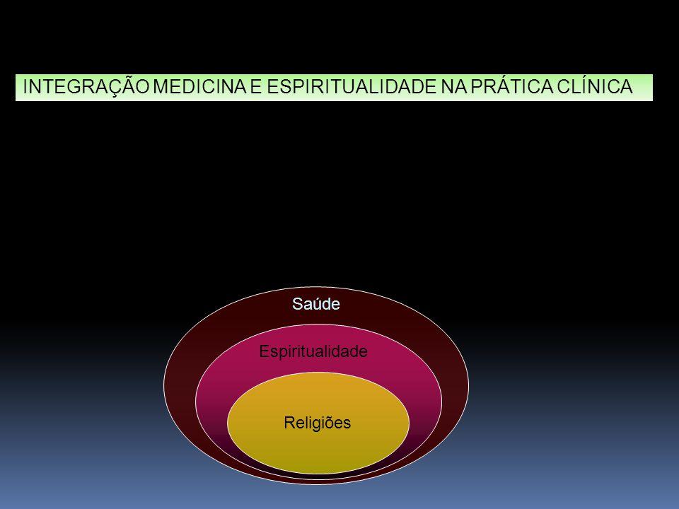 INTEGRAÇÃO Religiões Espiritualidade Saúde INTEGRAÇÃO MEDICINA E ESPIRITUALIDADE NA PRÁTICA CLÍNICA