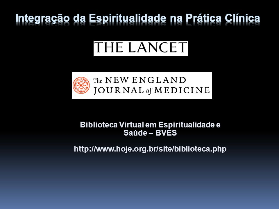 Ouvir Entender e respeitar a religião, crença do paciente, Como se posicionar Objetos Intercorrências Terapêutica