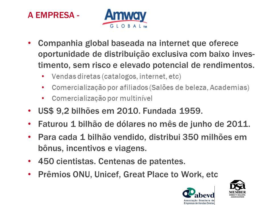 Companhia global baseada na internet que oferece oportunidade de distribuição exclusiva com baixo inves- timento, sem risco e elevado potencial de ren