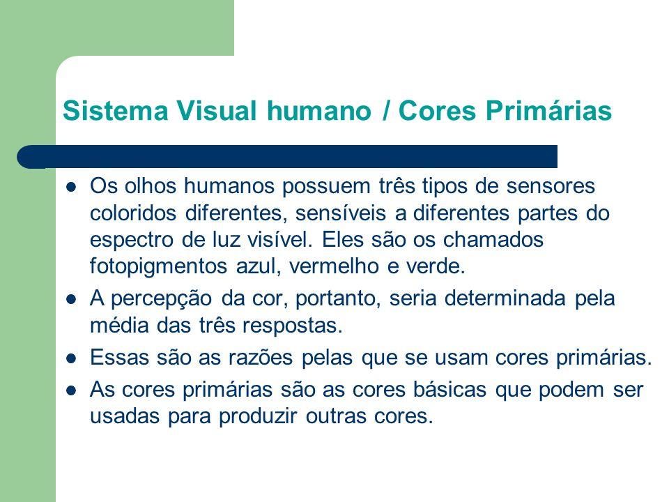 Os olhos humanos possuem três tipos de sensores coloridos diferentes, sensíveis a diferentes partes do espectro de luz visível. Eles são os chamados f