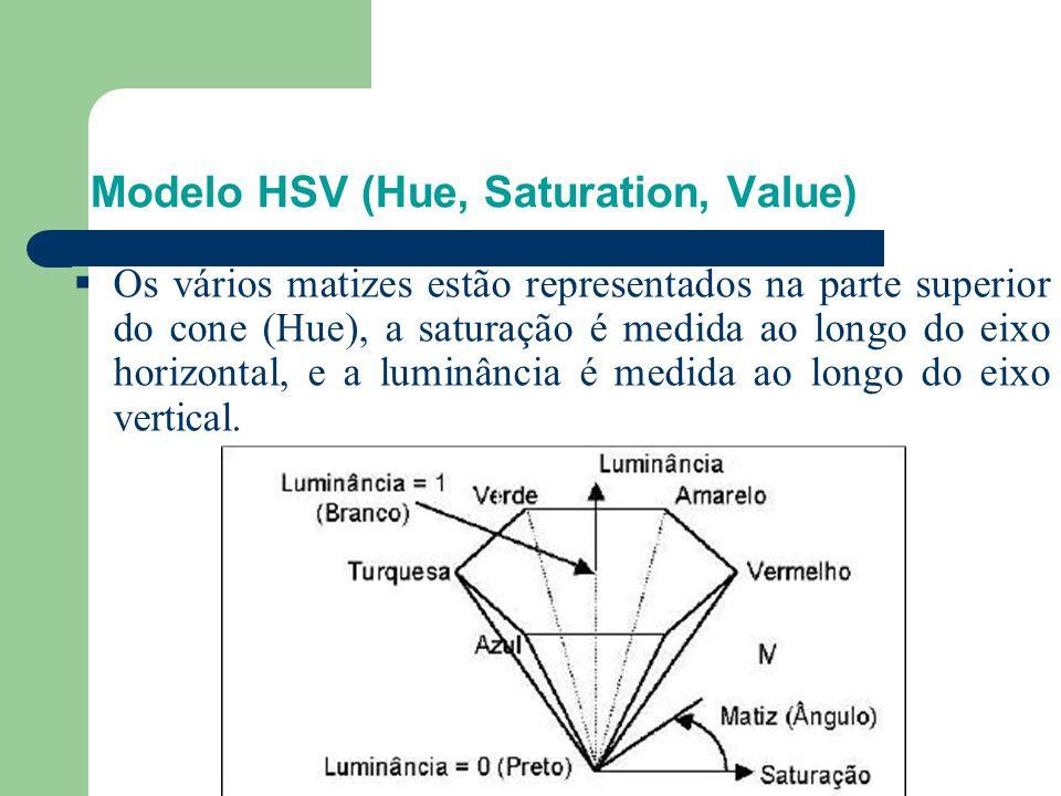 Modelo HSV (Hue, Saturation, Value) §Os vários matizes estão representados na parte superior do cone (Hue), a saturação é medida ao longo do eixo horizontal, e a luminância é medida ao longo do eixo vertical.