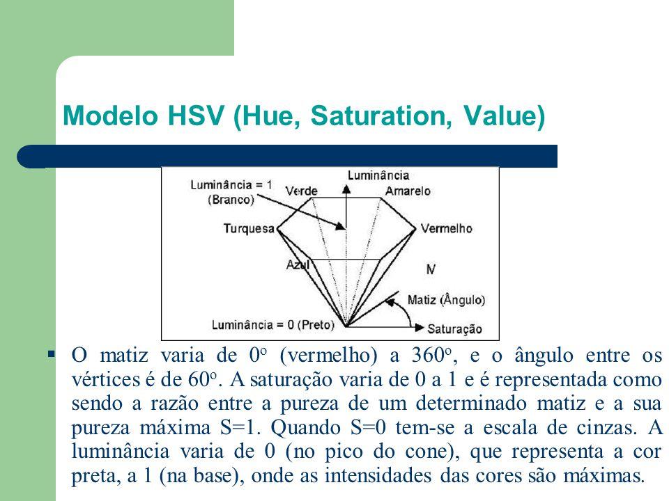 Modelo HSV (Hue, Saturation, Value) §O matiz varia de 0 o (vermelho) a 360 o, e o ângulo entre os vértices é de 60 o. A saturação varia de 0 a 1 e é r