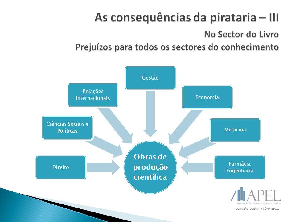 COMISSÃO CONTRA A CÓPIA ILEGAL Obras de produção científica Direito Ciências Sociais e Políticas Relações Internacionais GestãoEconomiaMedicina Farmácia Engenharia