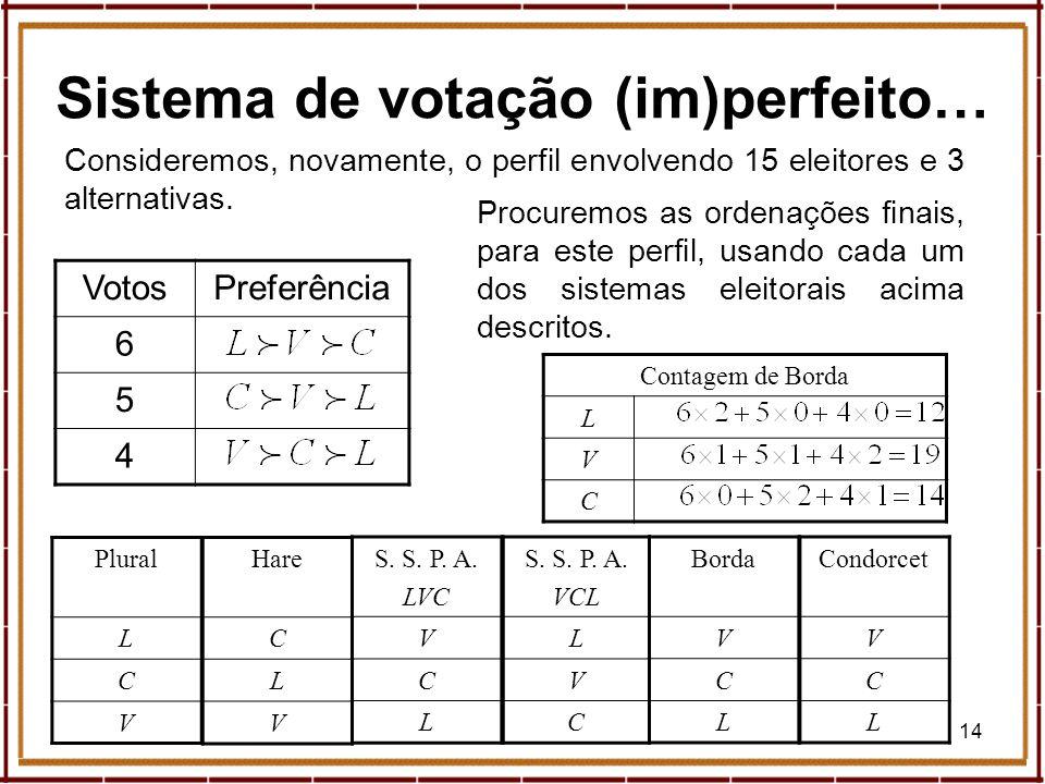 14 Sistema de votação (im)perfeito… VotosPreferência 6 5 4 Consideremos, novamente, o perfil envolvendo 15 eleitores e 3 alternativas. Plural L C V Pr