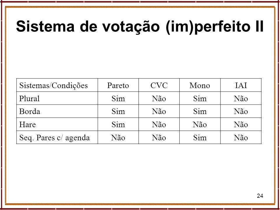 24 Sistema de votação (im)perfeito II Sistemas/CondiçõesParetoCVCMonoIAI PluralSimNãoSimNão BordaSimNãoSimNão HareSimNão Seq. Pares c/ agendaNão SimNã
